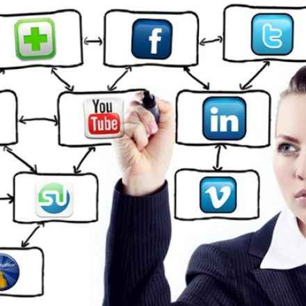 How Social Internet Marketing Can Meet Your Needs