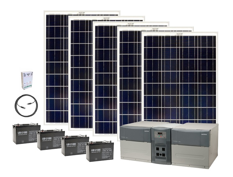 Solar Generators for Home