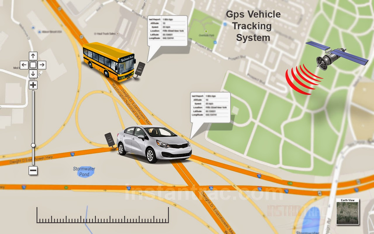 GPS Tracking System For Water Fleet Management: Check The Basics!